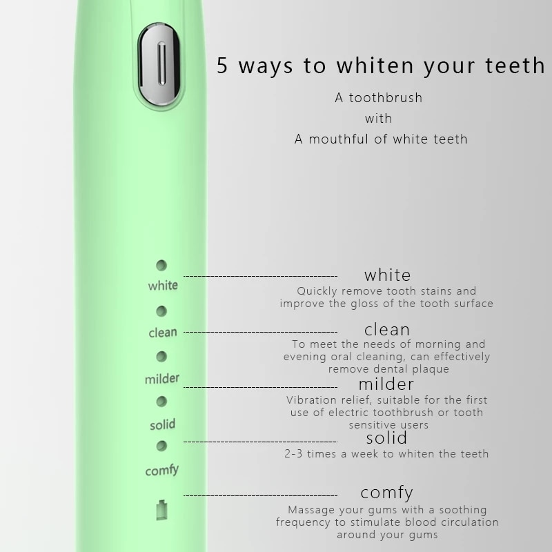 GeZhou Electric Toothbrush Rechargeable Buy One Get One Free Sonic Toothbrush 5 Mode Travel Toothbrush with 8 Brush Head Gift enlarge