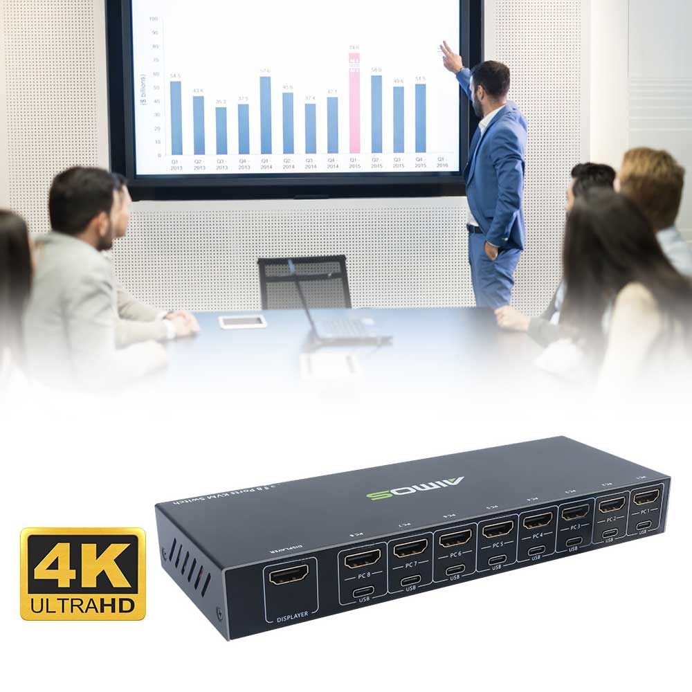 AIMOS KVM801 Switch 8 In 1 Out 8 in 4 Out HDMI-Compatible Switcher Box Support 4K 30Hz for 8 PC Share Keyboard Mouse
