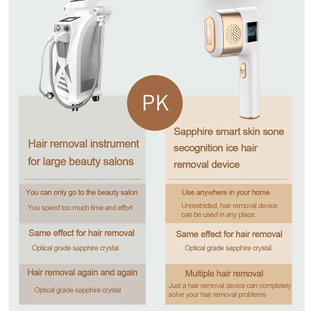 MAXFRESH Laser Epilator Profession Full Intelligent Skin Detection Hair Remover Device Sapphire Ice Painless Photoepilator enlarge