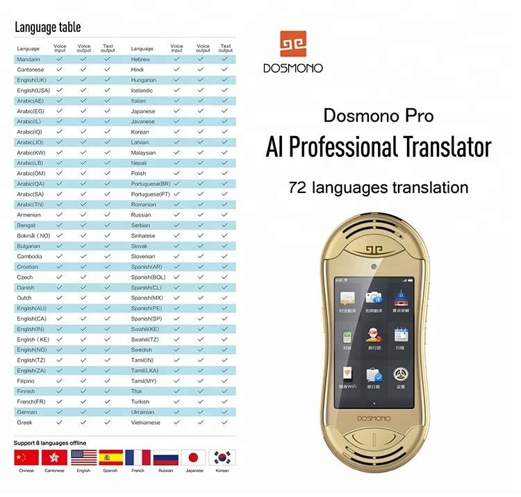 Support 72 languages wireless portable translator 4G WIFI simultaneous voice Language translation device enlarge