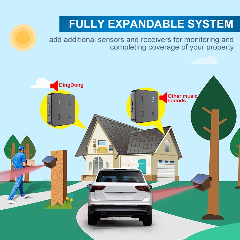 HTZSAFE 800 Meters Solar Wireless Driveway Alarm Outdoor Weather-Resistant Motion Sensor&Detector DIY Security Alert System enlarge