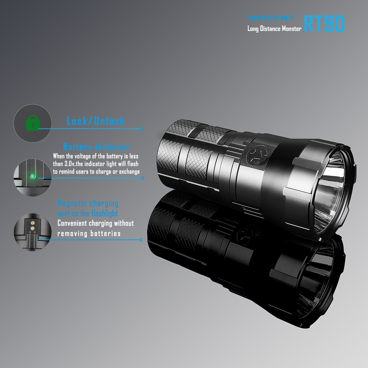IMALENT RT90 Flashlight Powerful Light 4800LM Outdoor Lighting Torch LED Lantern Bright Waterproof Rechargeable 18500 Battery enlarge
