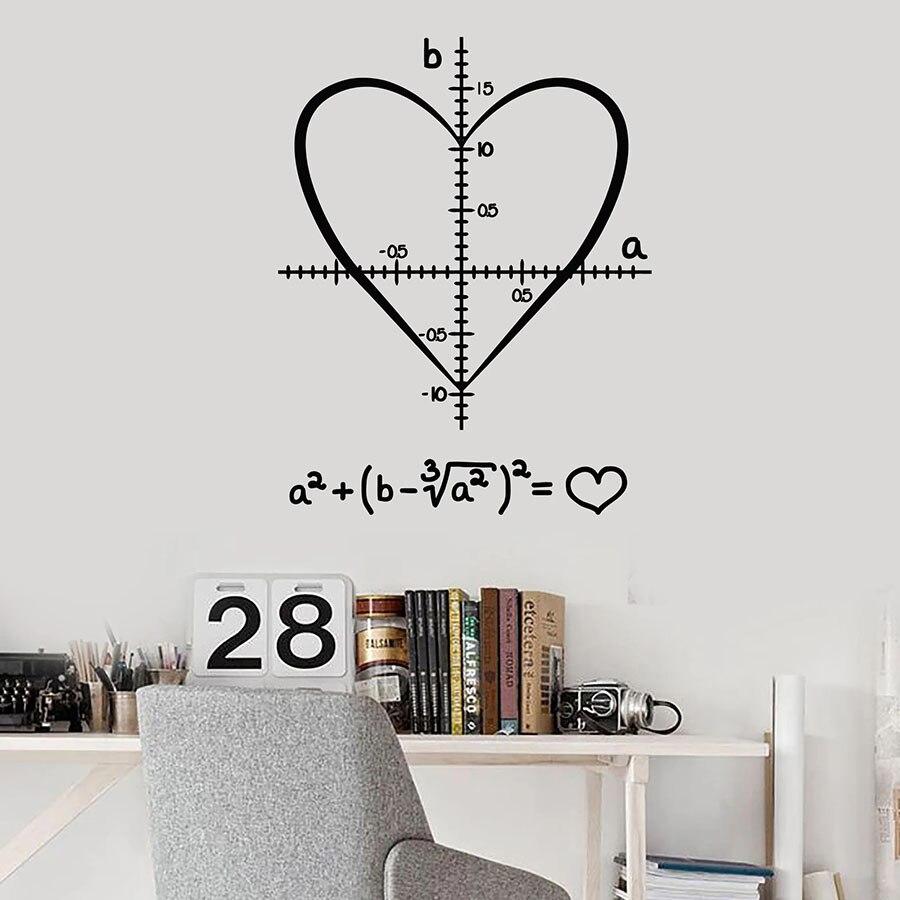 Calcomanía de la pared de la escuela símbolo de las matemáticas amor estudio clase vinilo ventana PEGATINAS ARTE Mural dormitorio de estudiante decoración creativa para el hogar S1457