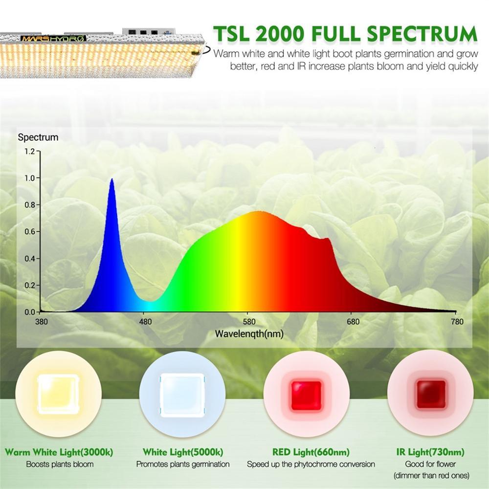 Mars Hydro TSL 2000W 2IN1 120x90CM Grow Tent LED Grow Light Indoor Plants Veg Flower Replace HPS/HID Hydroponics Full Spectrum enlarge