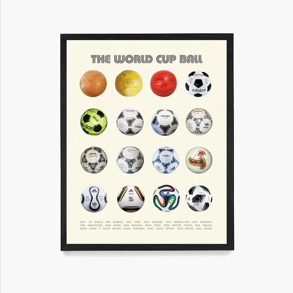 World Cup Ball Poster Soccer Wall Art Evolution of the Soccer Ball Soccer Gift Soccer Theme Football Gift For Living Room Decor