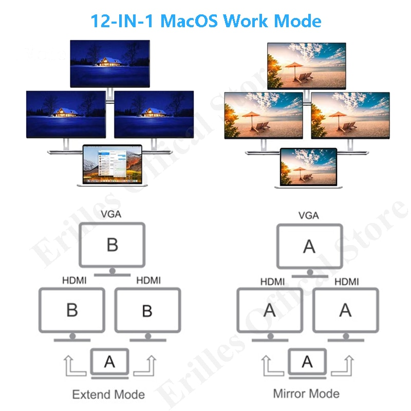 USB Type C Hub Adapter Laptop Docking Station, MST Dual Monitor Dual HDMI VGA RJ45 SD TF for MacBook Dell XPS Hp Lenovo ThinkPad enlarge
