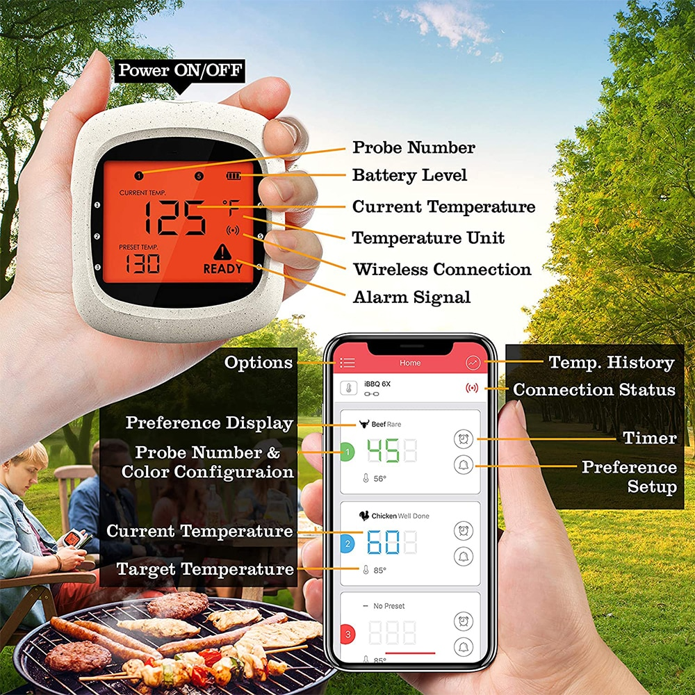 AidMax PRO05 Wireless Remote Sensor Digital Kitchen Cooking Food Meat Thermometer with Long Probes for BBQ Smoker Grill Oven
