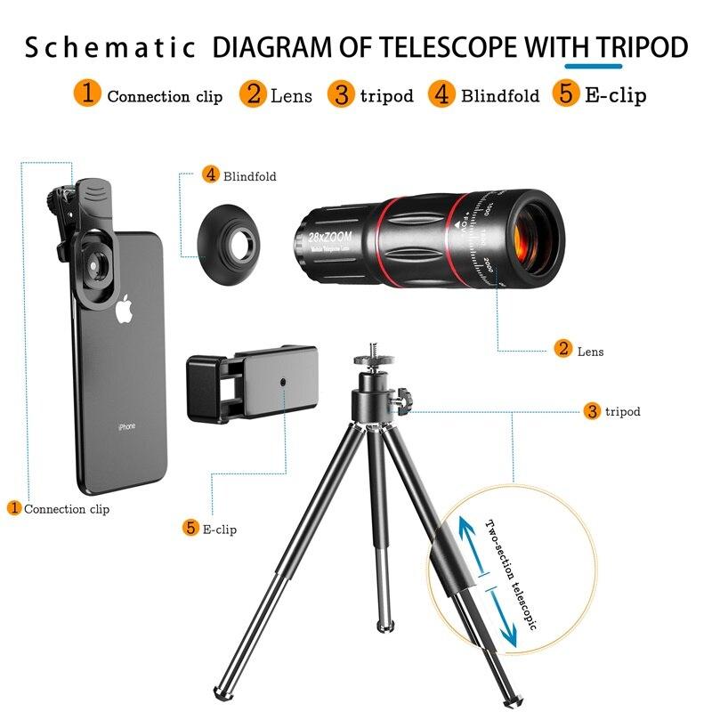 Tongdaytech 28X HD Mobile Phone Camera Lens Telescope Zoom Macro Lens for Iphone Samsung Smartphone Fish Eye Lente Para Celular