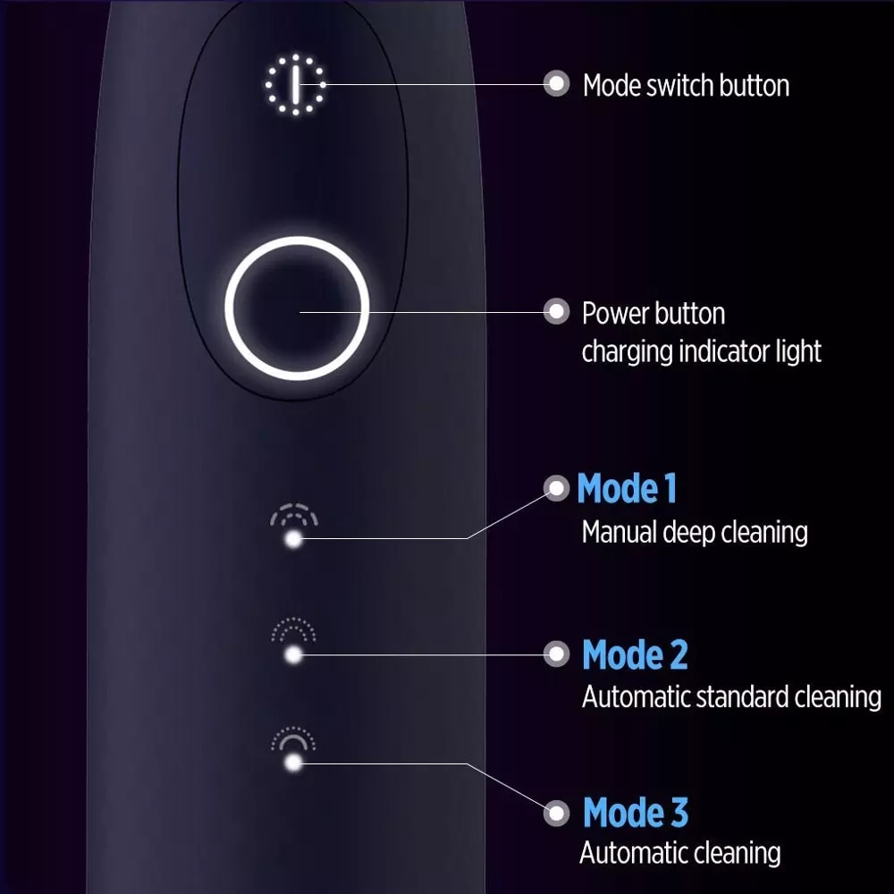 New Smart Oral Irrigator Oclean W1 Water Flosser Dental Water Jet 30ml Volume Rechargable Portable Wireless Oral Teeth Cleaner enlarge