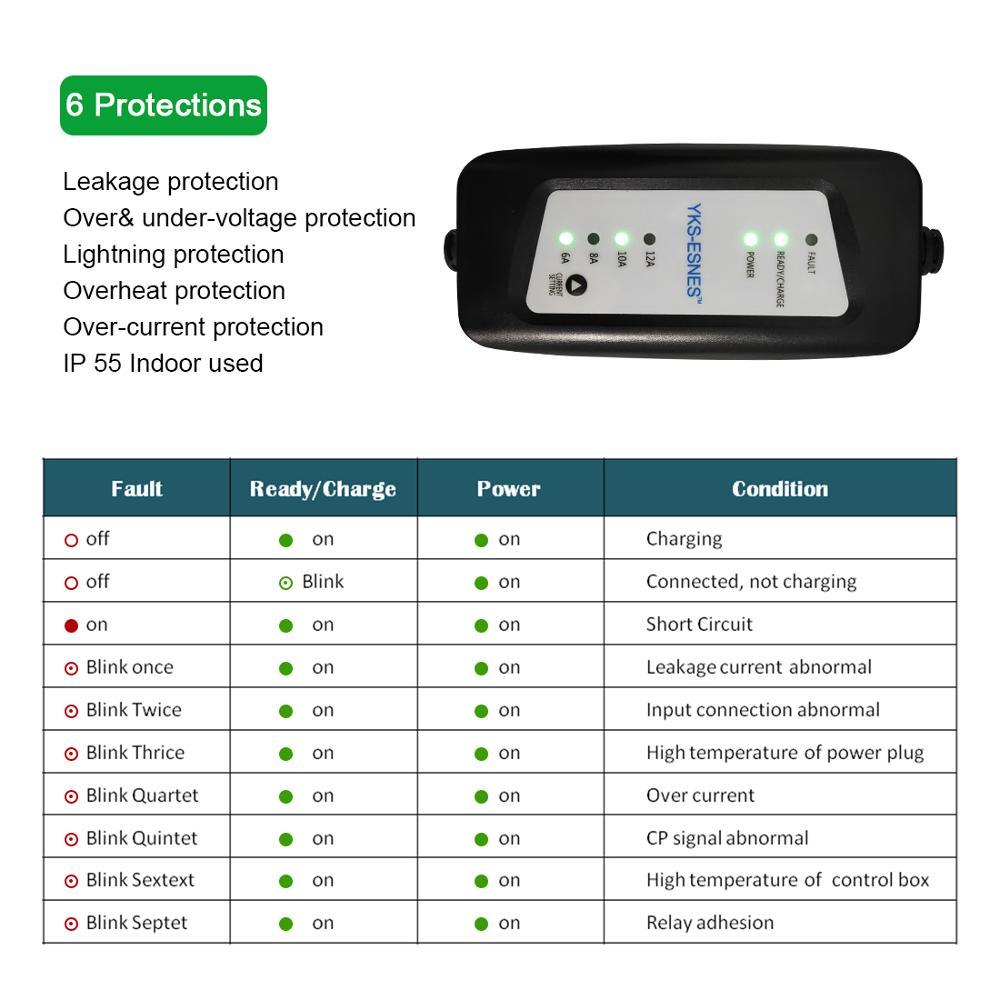 YKS-ESNES  Portable EV car Charger SAE J1772  16A  CEE 3 Pins Plug  10M  EV charger enlarge