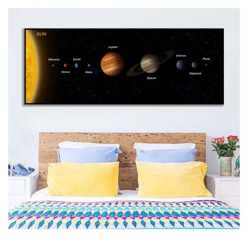 Tema Do espaço Planetas Cartaz Impressão Sol Mercúrio Vênus Terra Marte Júpiter Netuno Plutão Pintura da Lona Arte Da Parede Pictures Decoração Da Sua Casa