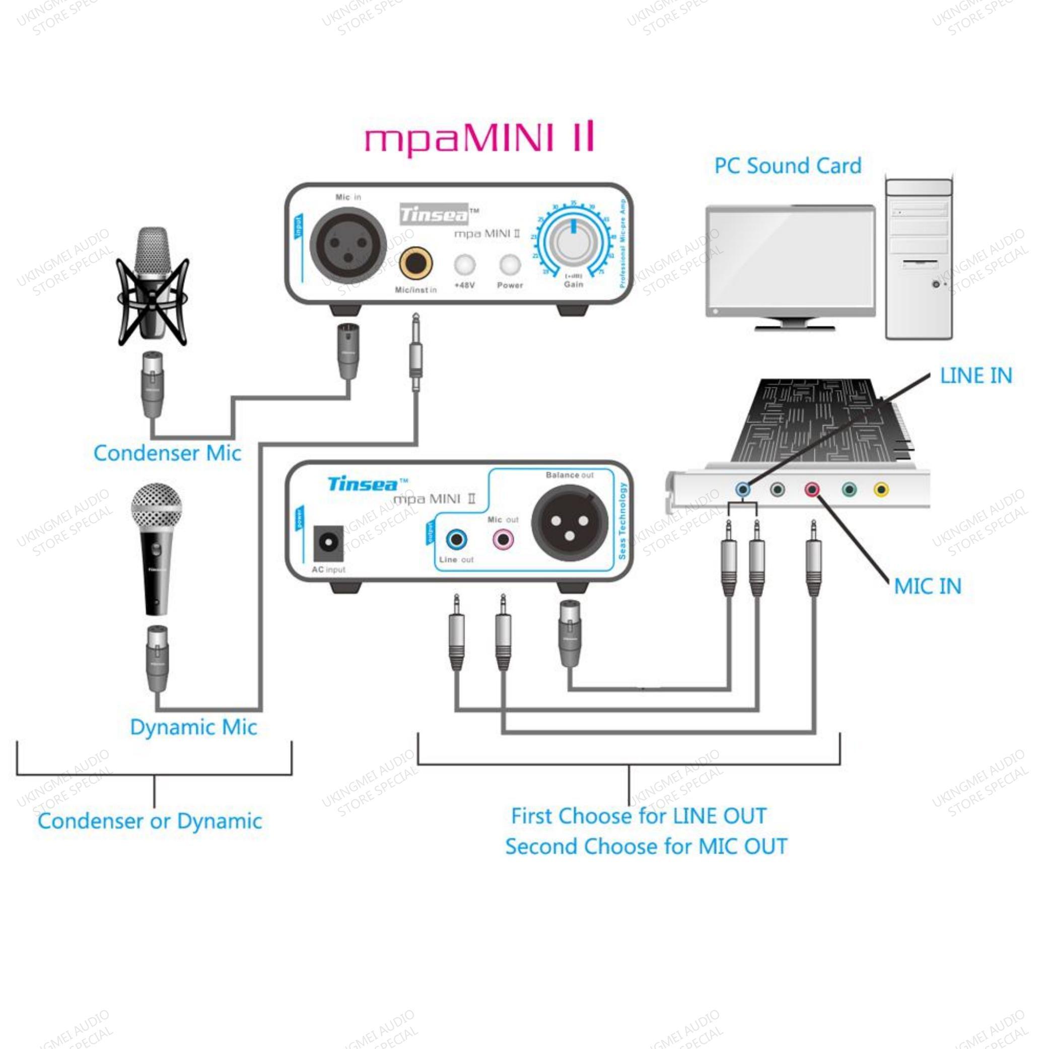 Tinsea mpa MINI2 Profession Mic-pre Amp for livestream sound card reverberation karaoke for live broadcasting vocal for SM58 enlarge