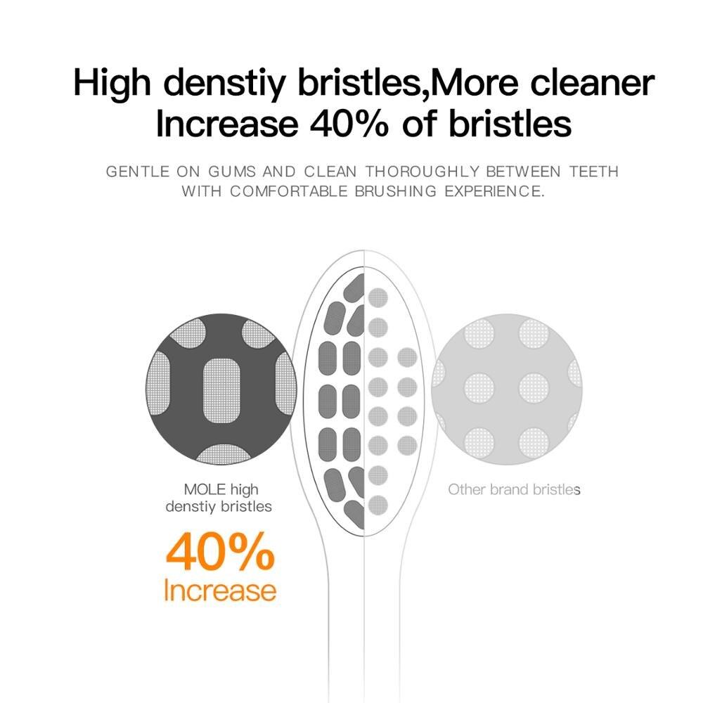 Apiyoo adult electric toothbrush original Replacement brush head DuPont soft hair 3 sticks adult unisex enlarge