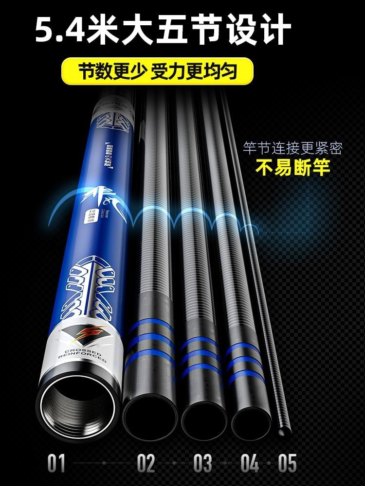 Telescopic Blue Fishing Rod Carbon Extension Fishing Rod Giant Fish for Adults Narzedzia Wedkarskie Sports Entertainment EI50FR enlarge