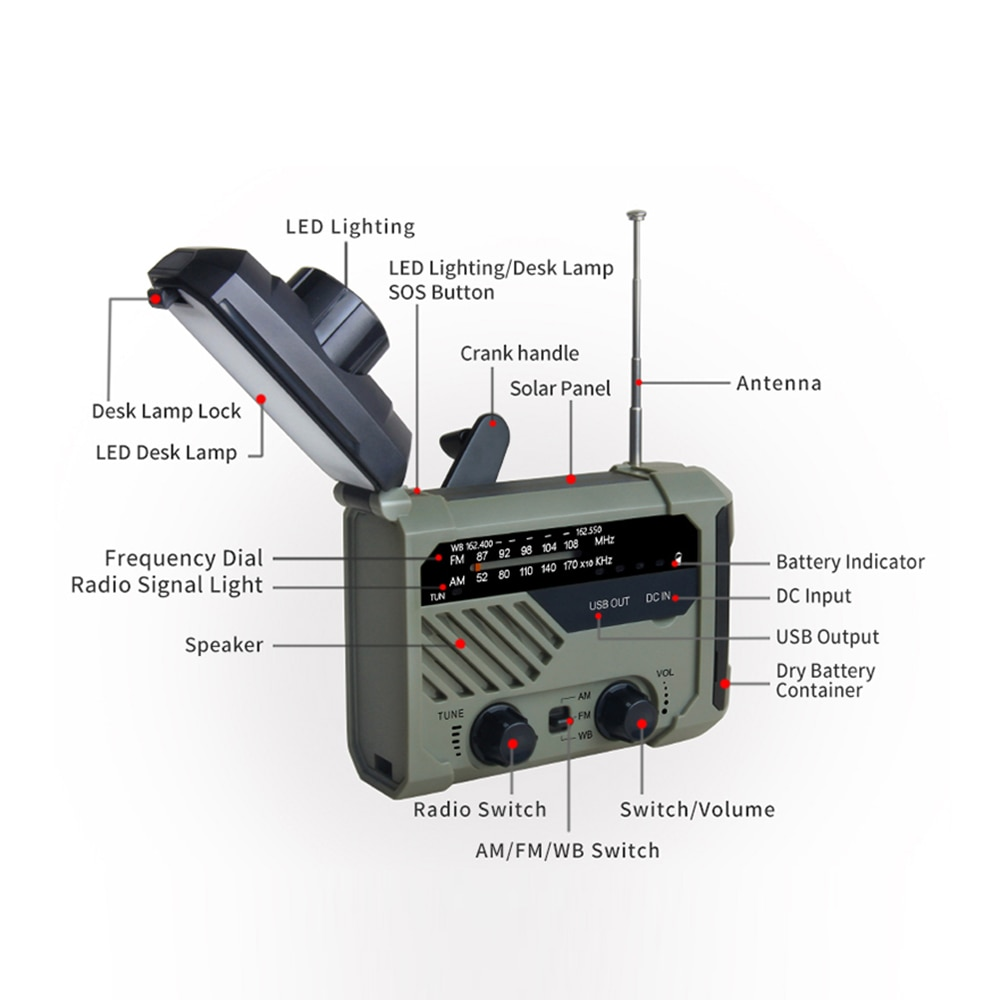 Portable Radio Hand Crank AM FM NOAA Emergency 3-in-1 Reading Lamp Flashlight Solar Charging 2000mAh Power Bank for Cell Phone enlarge