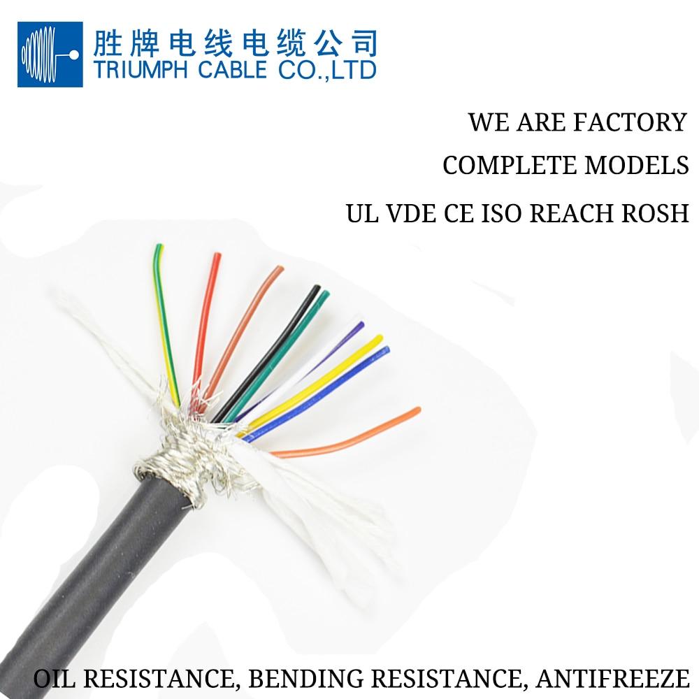 TRIUMPHCABLE RVVP línea de alimentación 1,5 MM PVC jecket control de señal...
