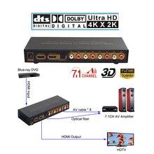 HDMI vers HDMI optique numérique vers analogique Audio extracteur 7.1ch convertisseur Audio LPCM DAC HDMI vers convertisseur Audio 7.1 canaux