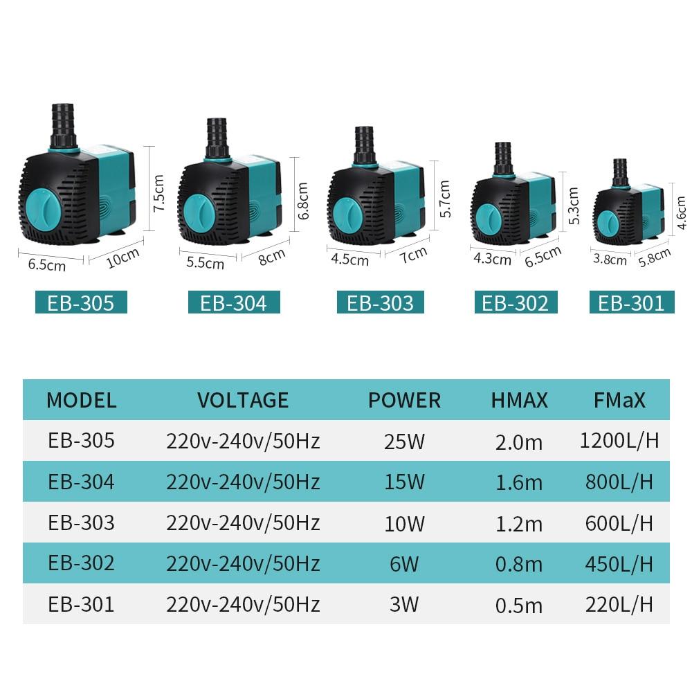 3W 6W 10W 15W 25W ultra tihi potopljeni filter pumpe za vodoskok za - Kućni ljubimci - Foto 2