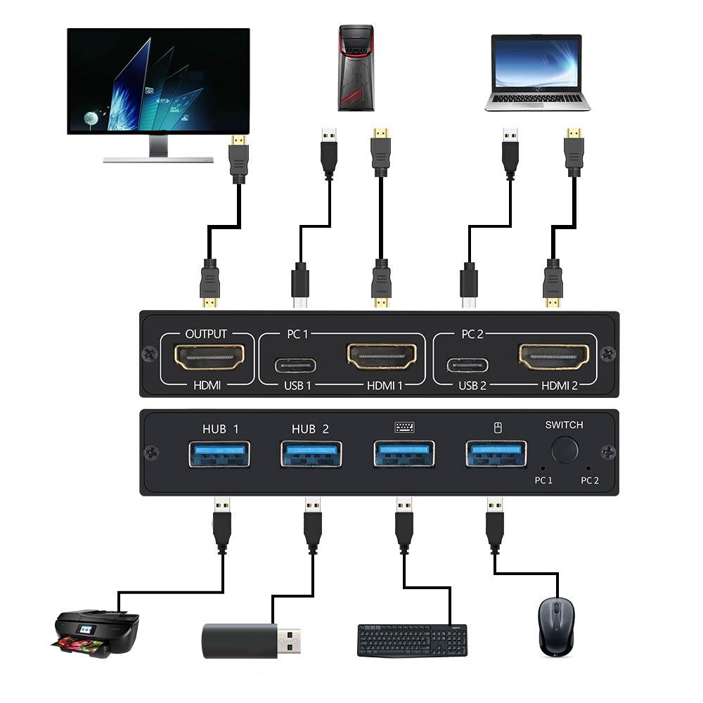HDMI متوافق الخائن 4K التبديل مفتاح ماكينة افتراضية معتمدة على النواة Usb 2.0 2 in1 الجلاد للكمبيوتر رصد لوحة مفاتيح وماوس EDID / HDCP الطابعة
