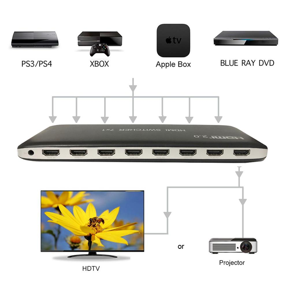 7X1 HDMI переключатель HDMI 2,0 4K 60Hz HDCP 2,2 3D HD видео конвертер для Xbox One PS3 PS4 Smart TV Mi Box Компьютер ПК к ТВ проектору