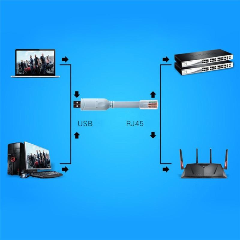 USB a RJ45 para Cable de consola Cisco USB