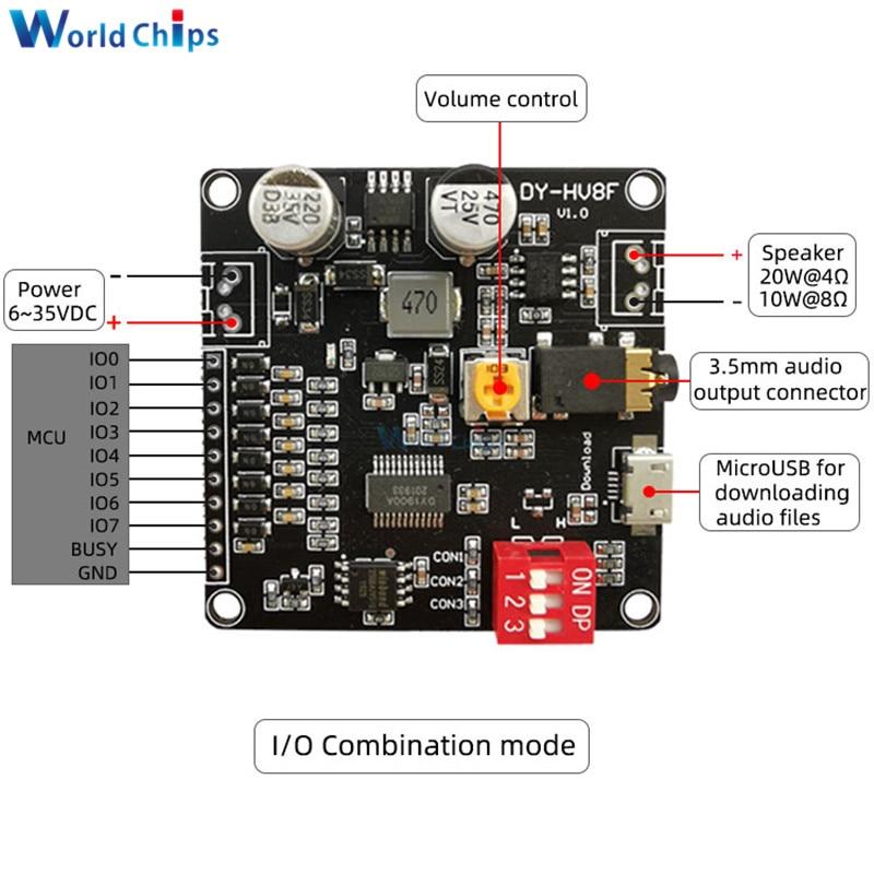 10W/20W Amplificador Módulo de Reprodução de Voz 12V/24V MP3 Music Player Classe D 3.5mm de Áudio Aux Micro USB Controle de Volum para Arduino