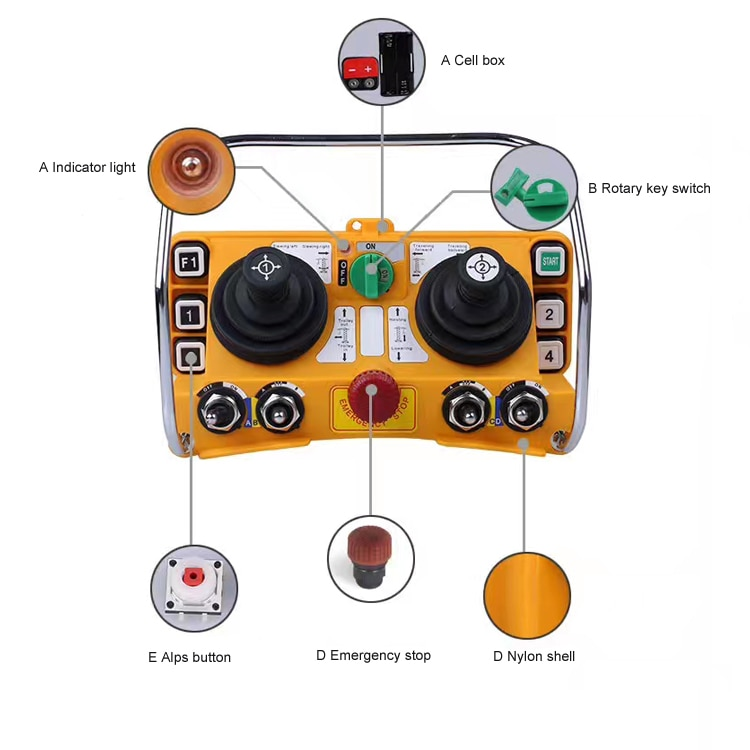F24-60 wireless remote controls for crane enlarge