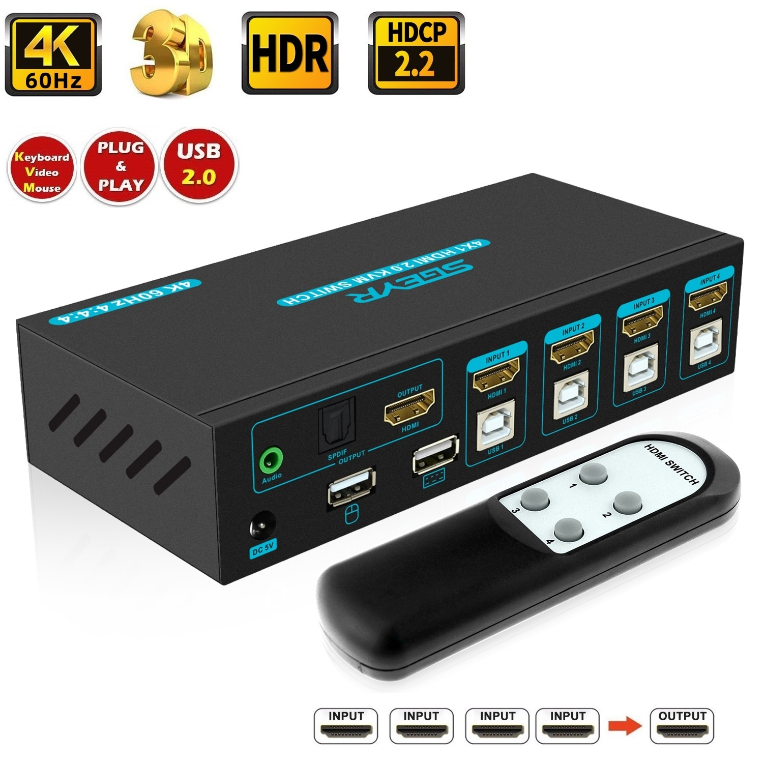 4 Port HDMI KVM Switch 4Kx2K@60Hz,SGEYR 4 In 1 Out USB KVM Switcher HDMI2.0,HDR HDCP2.2 Share 4 Computers with Keyboard Mouse