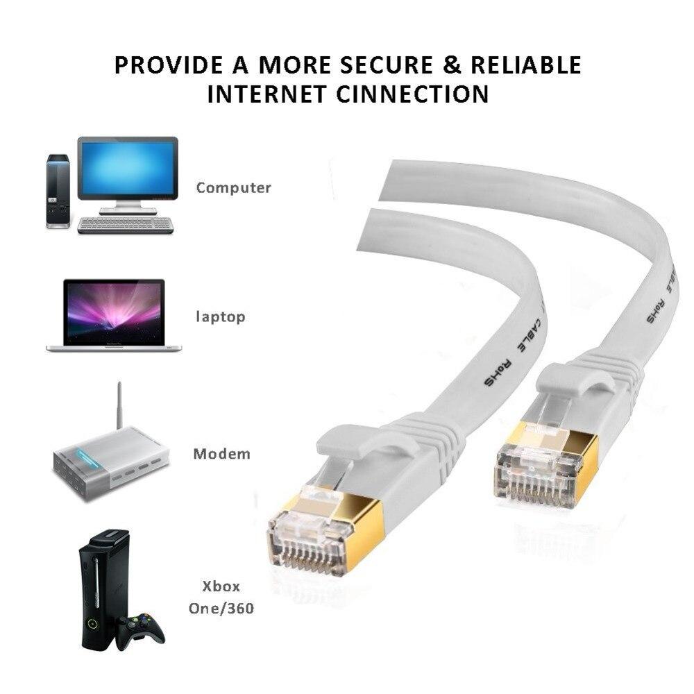 Cable Ethernet RJ45 Cat7 Lan FTP RJ 45, Cable de red para...