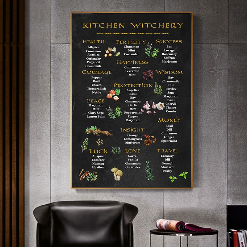 Arte de pared de lona, decoración del hogar, cartel divertido de cocina, impresión de imagen Modular, pizarra moderna, cuadro de pintura de comida vegetal, decoración del hogar