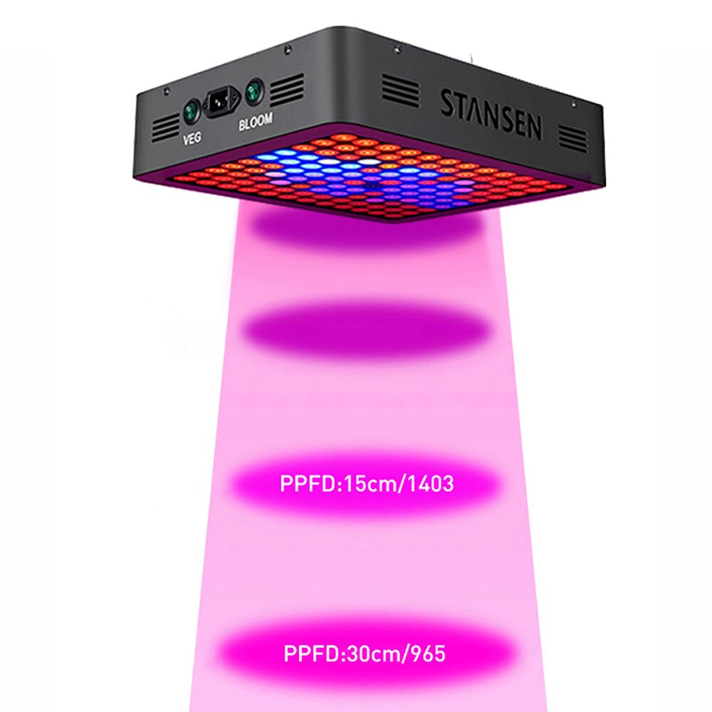 Phyto-lamp Phytolamp For Plants Flower Seeds Indoor Greenhouse Lighting Hydroponics 1800W 1200W Full Spectrum Led Grow Light enlarge