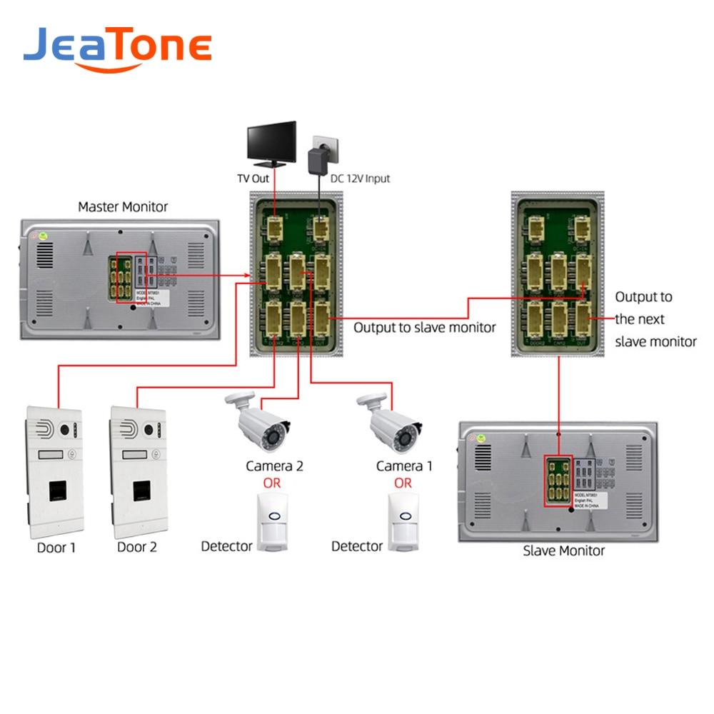 Jeatone Fingerprint Video Intercom System For Villa AHD960P With Motion Detection 120°Wild Angle Tuya Smart Video Doorphone enlarge