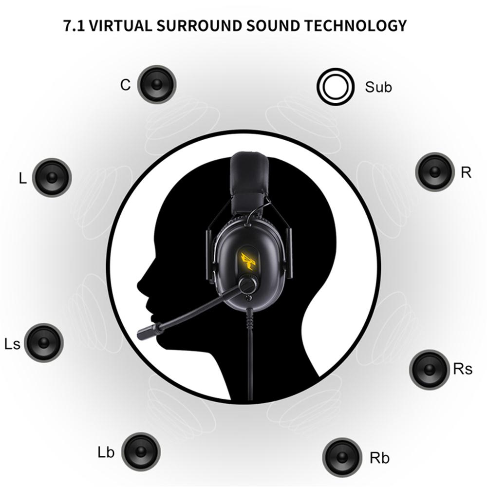 YOUXIU Gaming Headphones Deep bass Stereo 7.1 Surround Sound Professional Game sound effects Gamer Headsets for Computer Laptop enlarge
