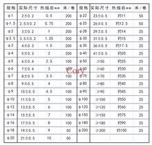 5 METER/LOT BLACK 1mm 1.5mm 2mm 2.5mm 3mm 3.5mm 4mm 5mm 6mm Black Polyolefin 21 Heat Shrink Tubing Tube Sleeving CZYC