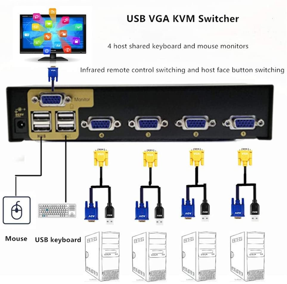 USB VGA KVM Switch,KVM Switch 4-Port VGA 4 in 1 Out Projector Video Display Remote Control with 4 Original VGA Cable for Apple enlarge