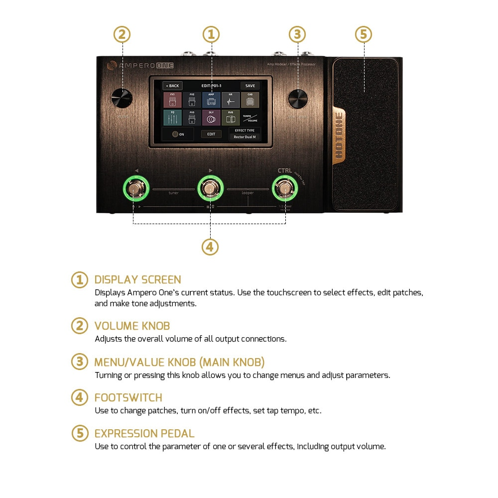 Hotone Ampero One Guitar Bass Amp IR Cabinets Multi Language Effects Expression Pedal Stereo OTG USB Audio Interface enlarge