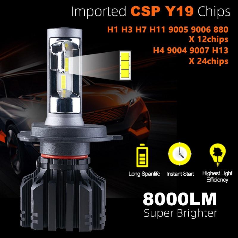 H4 LED H7 H11 H8 HB4 H1 H3 9005 HB3 Auto S5 Car Headlight Bulbs 60W 8000LM Car Accessories 6500K 4500K 8000K led fog light
