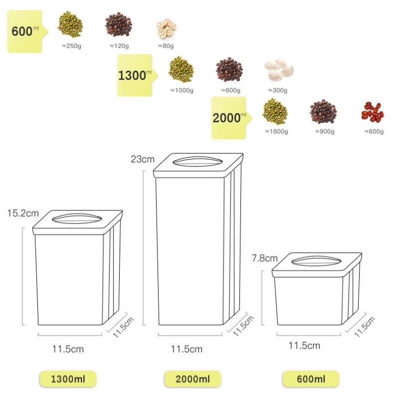 Прозрачный герметичный контейнер для хранения пищевых продуктов, контейнер для лапши для домашних животных, кухонный холодильник, многозе...