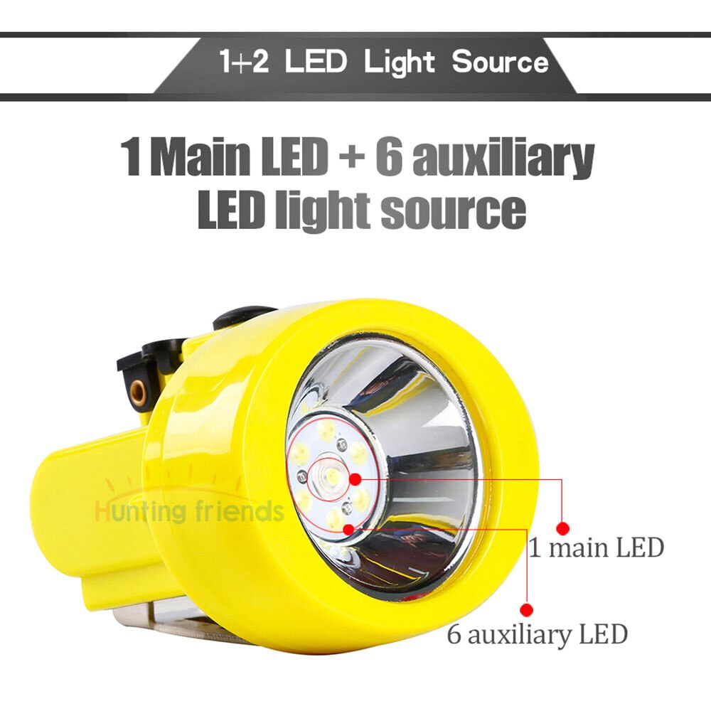100pcs Hunting Friends Safety Mining Lamp Rechargeable Headlamp Miners LED Coon Hunting Lights KL2.8LM Waterproof Camping Lights enlarge