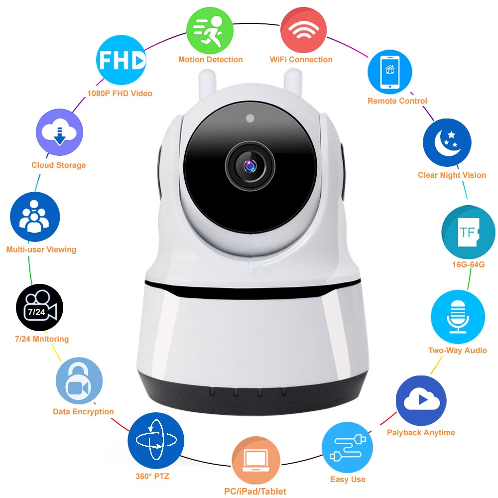 HD 1080P Smart Home Wifi Camera Indoor IP Security Surveillance Motion Detection Night Vision for Ba
