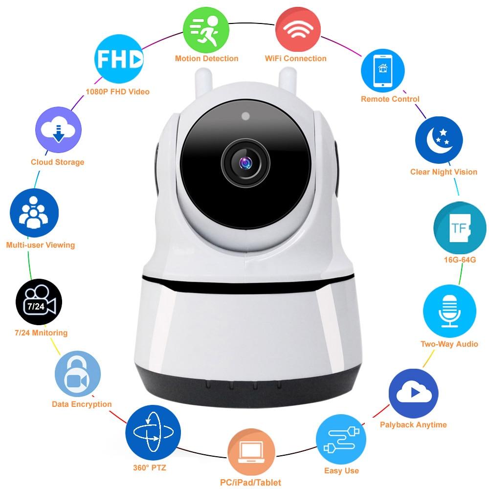 كاميرا مراقبة داخلية IP Wifi HD 1080P ، جهاز أمان منزلي ذكي ، مع كشف الحركة ورؤية ليلية للأطفال/المربية/الحيوانات الأليفة