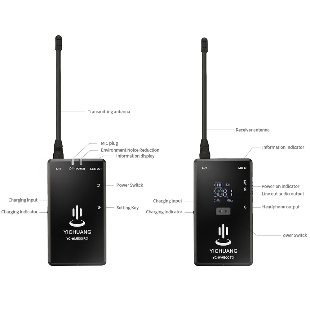 20 Channels Wireless Lavalier Microphone system for Canon Nikon Sony Panasonic DSLR Camera Camcorder iphone android smartphone enlarge