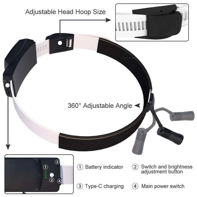 85000LUX LED Dental Medical Headlight High Intensity 360° Adjustable Angle Surgery Headband Headlamp White Light with Battery enlarge