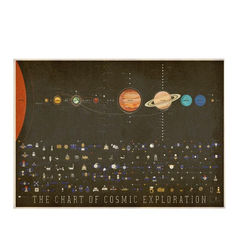 CUADRO DE ARTE pintura en lienzo pinturas Sistema Solar planetas y lunas papel pintado carteles ciencia espacio decoración del hogar sin marco 50*70cm