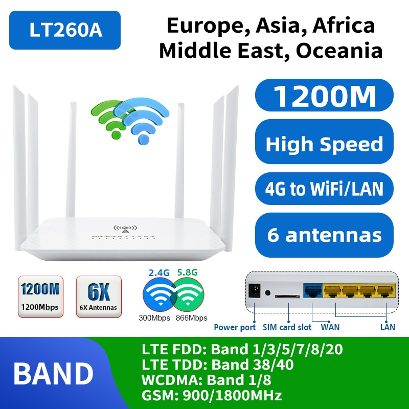 LT260 5Ghz Wireless WiFi Repeater 1200Mbps Dual Band Router Wifi Booster 2.4G Wifi Long Range Extender 5G Wi-Fi Signal Amplifier