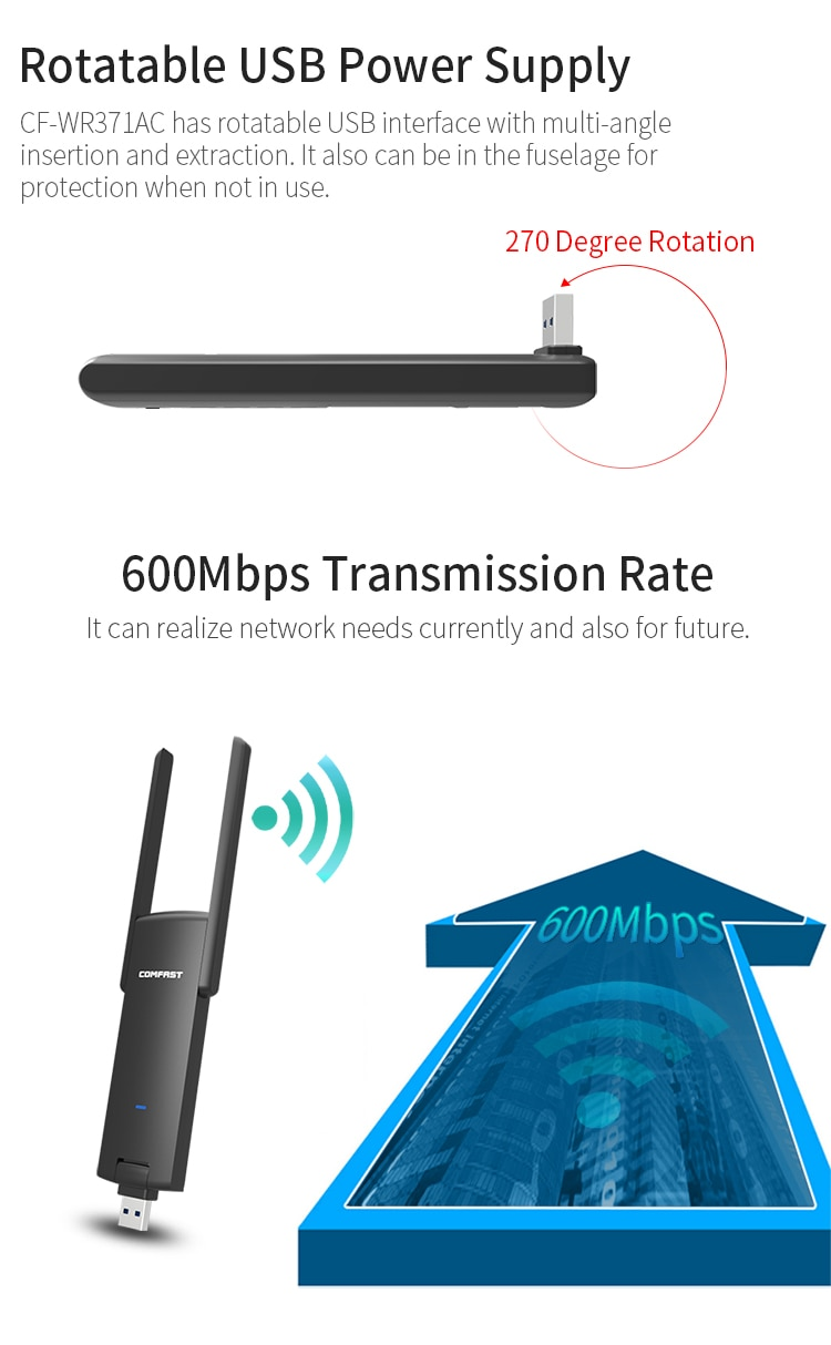 COMFAST 5G USB port WiFi Repeater 11AC Gigabit dual frequency  CF-WR371AC 600Mbps desktop laptop computer WiFi receiver remote