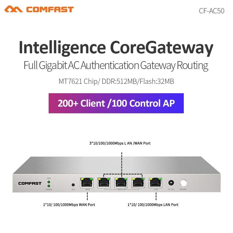 Comfast гигабитный Wi-Fi AC роутер, маршрутизация, Множественный доступ к WAN, баланс нагрузки, шлюз, Wi-Fi AC роутер