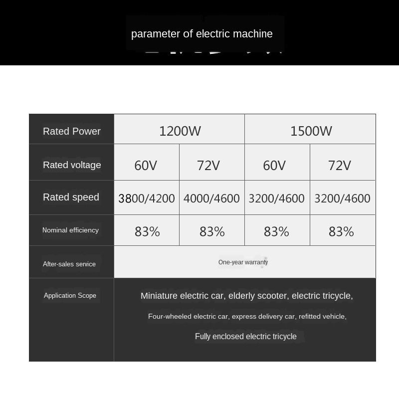 Electric Tricycle Electric Machine 60V Large Power Rate 1500W Four-wheel Electrical YGC35 enlarge