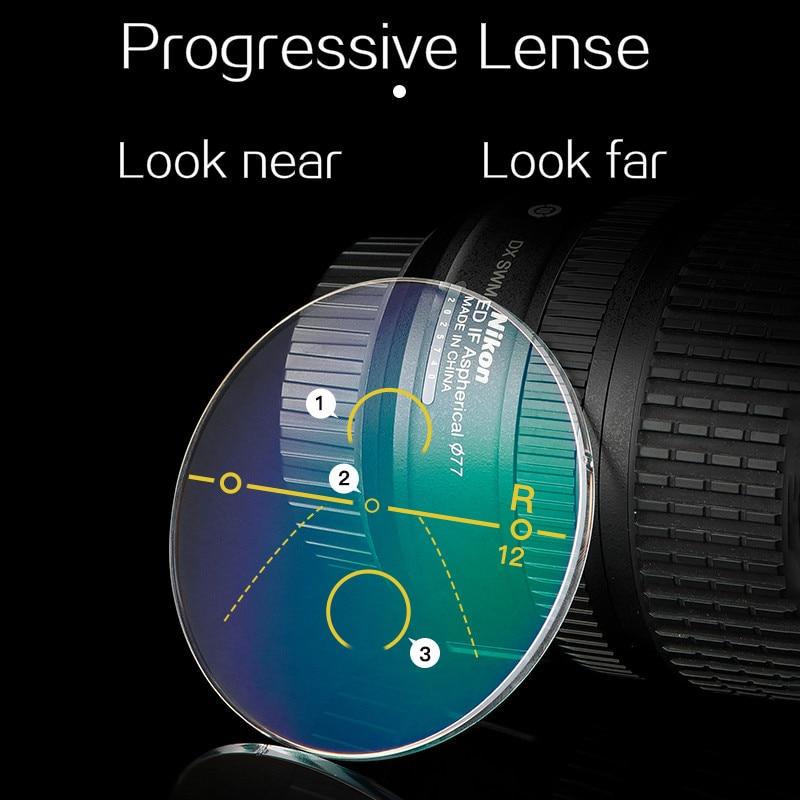 Multi Focus Progressive Lenses Look Far And Near Prescription Myopia