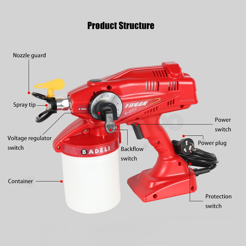Corded Handheld Airless Paint Sprayer Low Pressure Painting Machine 17M359 for Home Improvement enlarge